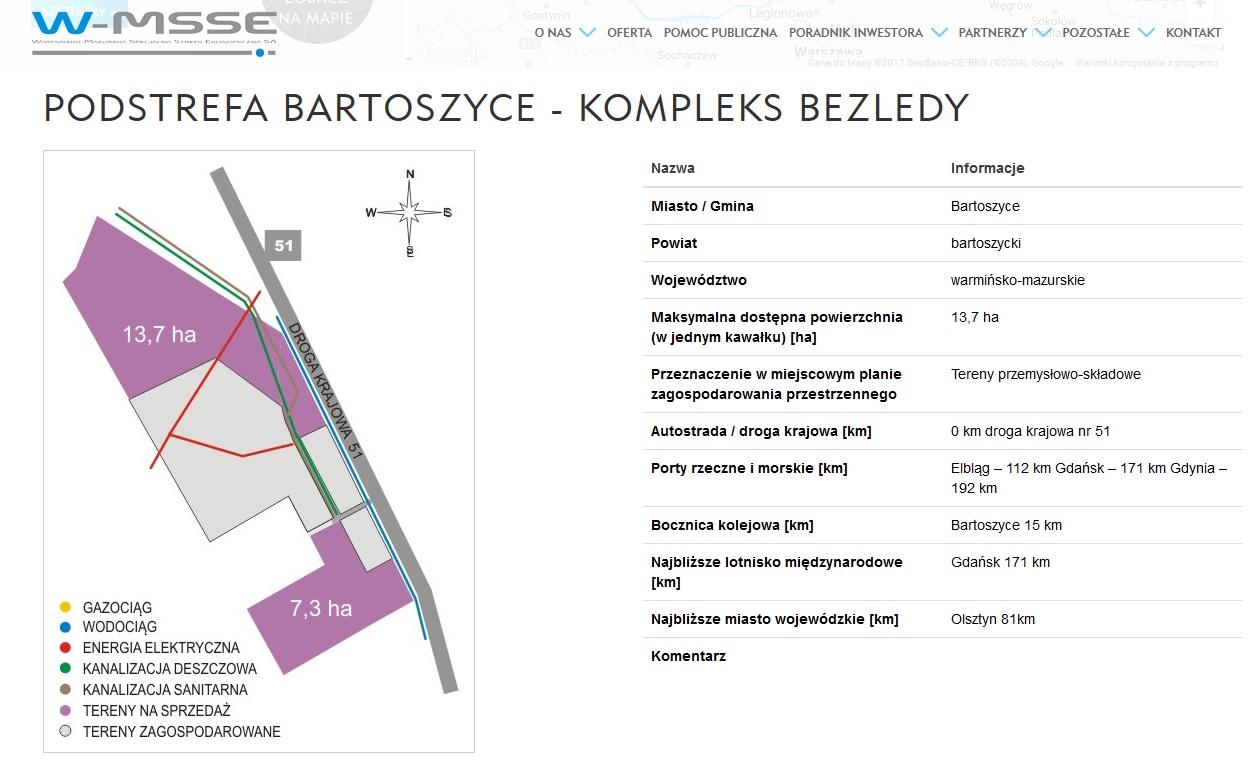 Ilustracja do informacji: Warmińsko-Mazurska Specjalna Strefa Ekonomiczna